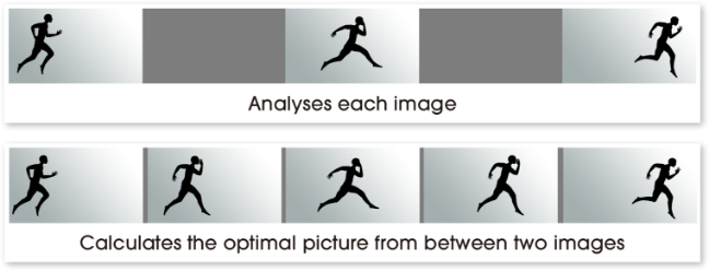 Hisense U7QF - Smooth Motion under sports mode image